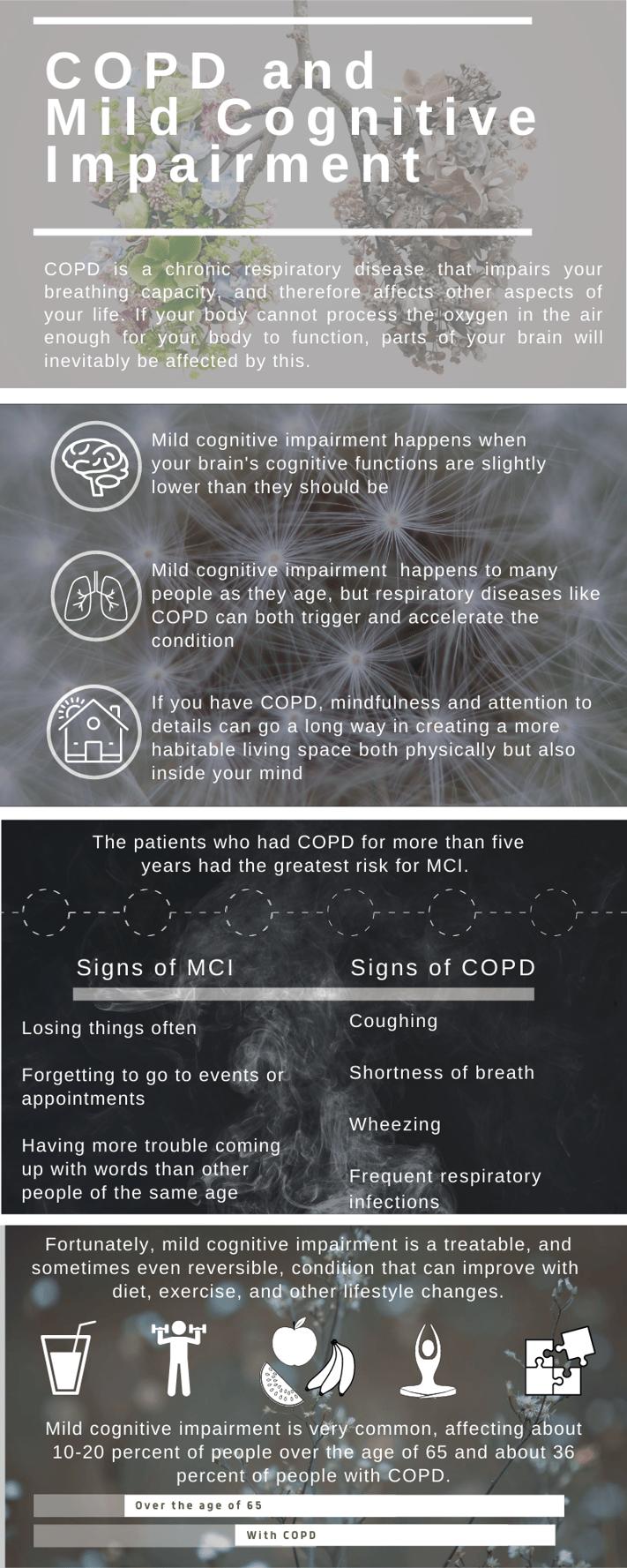 COPD and Mild Cognitive Impairment