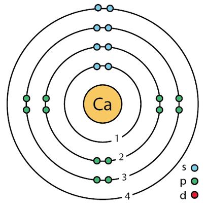 20_calcium_(Ca)_enhanced_Bohr_model