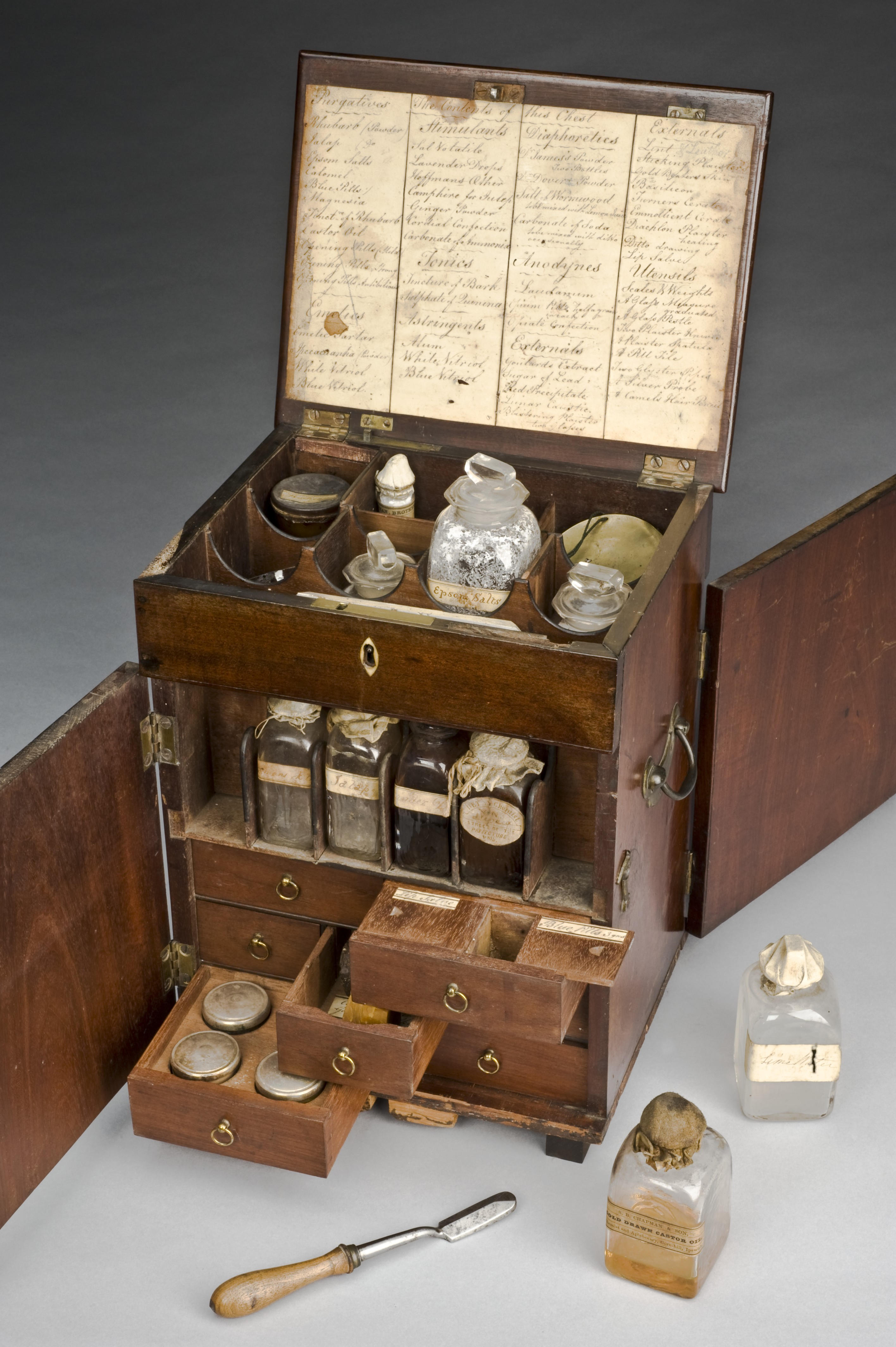 Mahogany_medicine_chest,_England,_1801-1900_Wellcome_L0057102