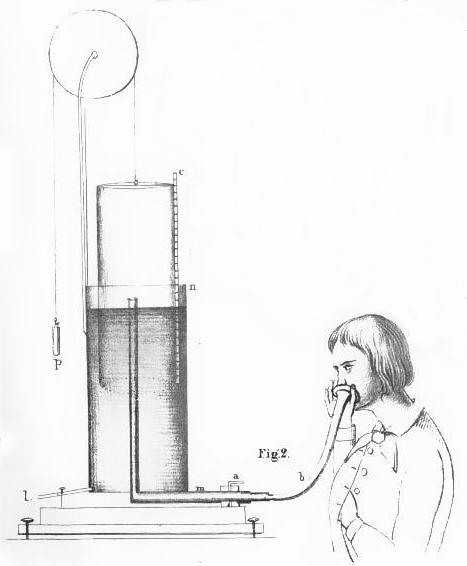 Spirometry_1850