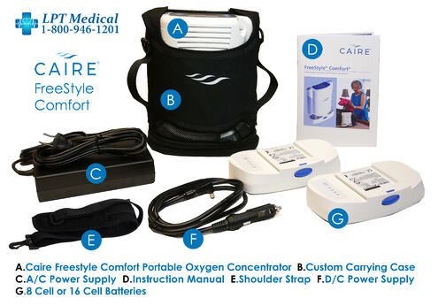 Caire Comfort package