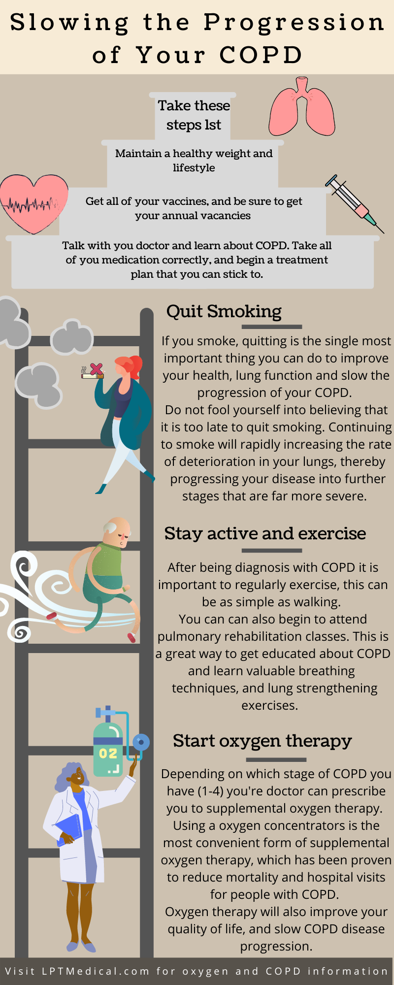 Slow progression of COPD (1)