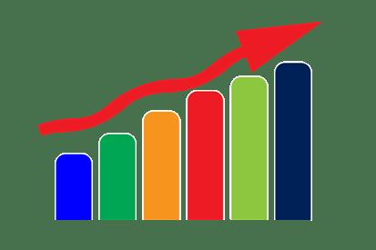 Ascending graph