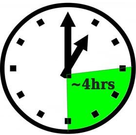 clock4hrs