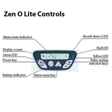 Zen-O Lite controls