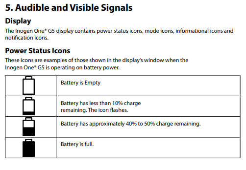 G5 audible and visible signals