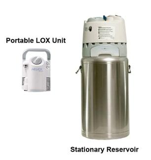 Portable LOX unit and reservoir