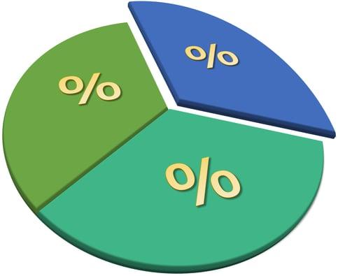 pie-chart-diagram-percent-drawing