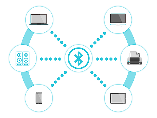 www.maxpixel.net-Bluetooth-Technology-Connectivity-Wireless-Device-1690677